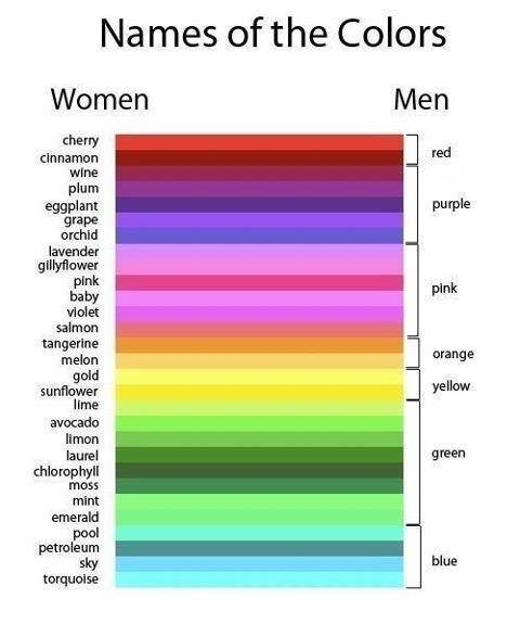 Tính từ chỉ màu sắc trong tiếng anh
